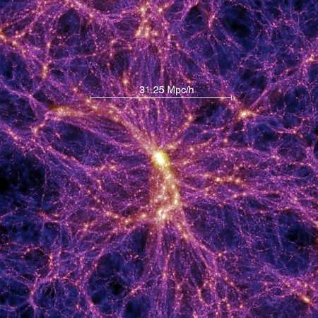 Vista del universo a gran escala